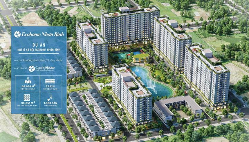 Phối cảnh tổng thế dự án Nhà ở xã hội Nhơn Bình do Capital House đang xây dựng. Ảnh: Internet.
