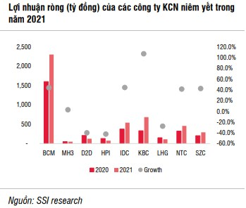 Cổ phiếu công ty của ông Đặng Thành Tâm tăng gấp đôi trong vòng một tháng - Ảnh 3