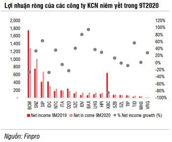Cổ phiếu công ty của ông Đặng Thành Tâm tăng gấp đôi trong vòng một tháng - Ảnh 2