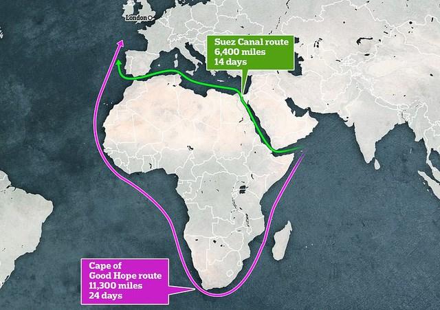 Nếu tình trạng tắc nghẽn tại kênh đào Suez kéo dài, các hãng vận tải sẽ phải cân nhắc lựa chọn tuyến đường dài hơn, đi qua Mũi Hảo Vọng. Ảnh : Internewcsast.