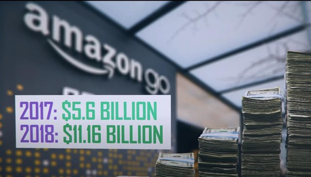 Sự thật về 'Cáo già phố Wall' mang tên Jeff Bezos và cách gã khổng lồ Amazon trốn thuế - Ảnh 1
