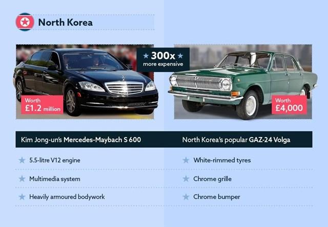 Xe của các nguyên thủ quốc giá trị giá bao nhiêu? - Ảnh 4
