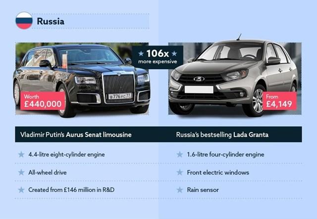 Xe của các nguyên thủ quốc giá trị giá bao nhiêu? - Ảnh 10