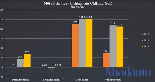 Sau 3 năm dính đại án GPBank, sân golf Chí Linh 'lột xác', được định giá gần nửa nghìn tỷ đồng - Ảnh 1