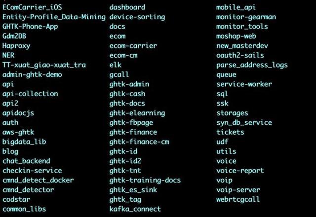 Hình ảnh tin tặc sử dụng để chứng minh đã lấy được mã nguồn của GHTK