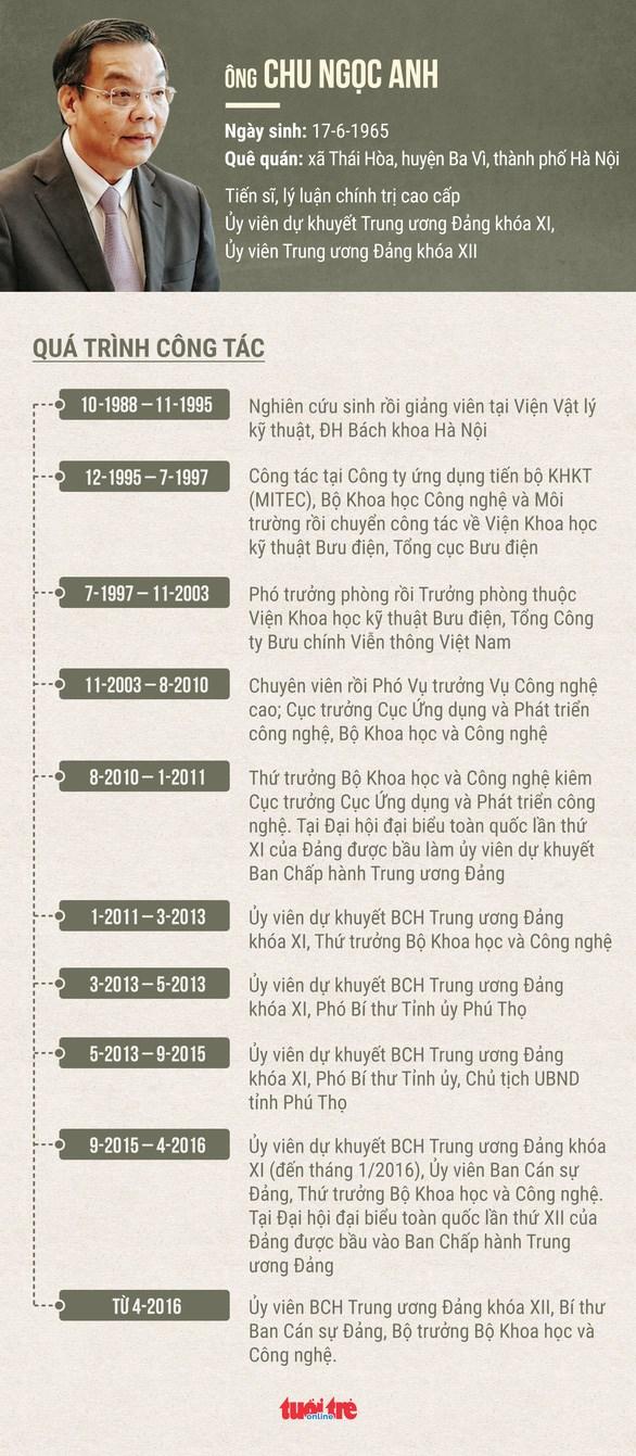 Ông Chu Ngọc Anh làm chủ tịch UBND TP Hà Nội - Ảnh 1