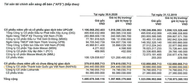 Chứng khoán Bản Việt đầu tư mạnh vào Napas: Ứng viên sáng giá cho kỳ lân công nghệ tỷ đô thứ 2 của Việt Nam? - Ảnh 2
