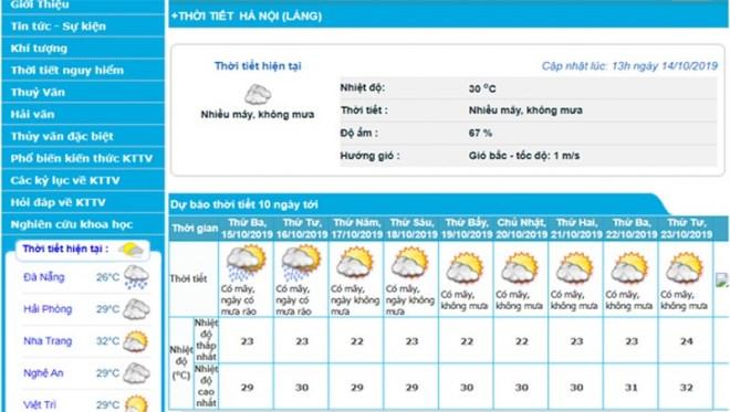 Không khí lạnh tăng cường, Hà Nội khả năng giảm nhiệt đến cuối tuần - Ảnh 1