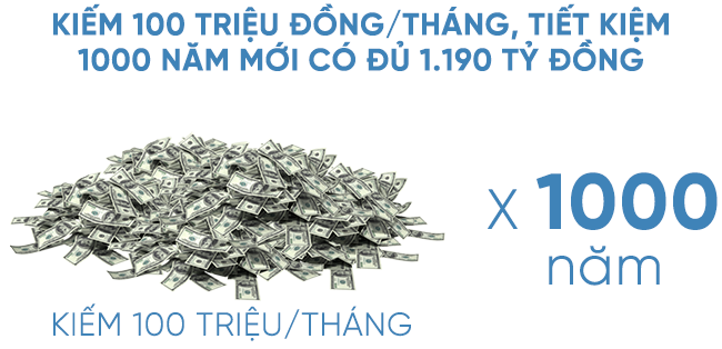 Ông Đặng Lê Nguyên Vũ nộp 1.190 tỷ không thiếu một đồng: Người thường phải tiết kiệm 1000 năm may ra mới đủ! - Ảnh 4